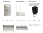 Alarm Monitoring Services in Brisbane